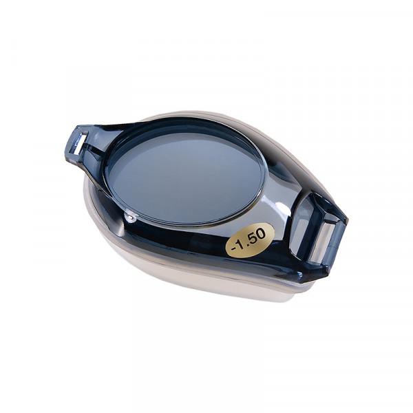 Korrekturlinsen mit und ohne Dioptrie